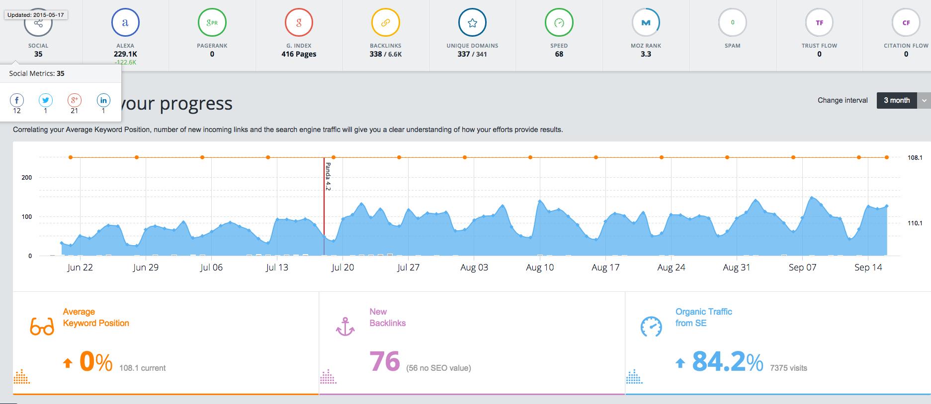 monitor backlink screenshot