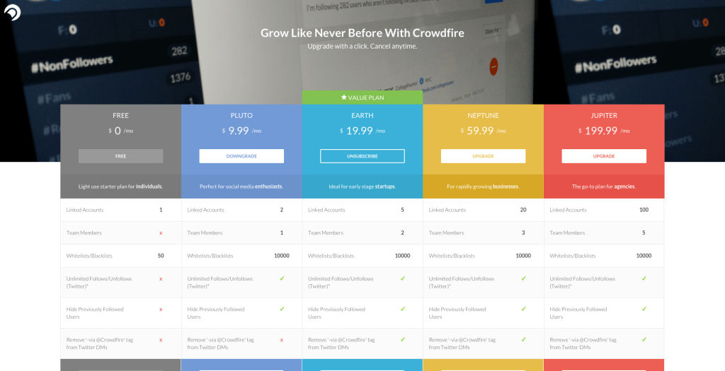 Get More Twitter Followers with Crowdfire - Crozdesk App of the Week