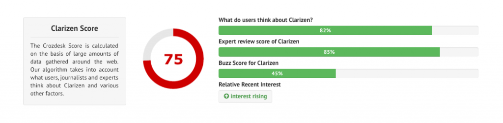 Project Management Software: Clarizen: Crozdesk App of the Week