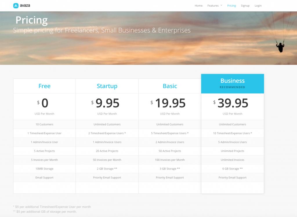 Avaza Reviews Pricing And Alternatives Crozdesk - Invoice web app