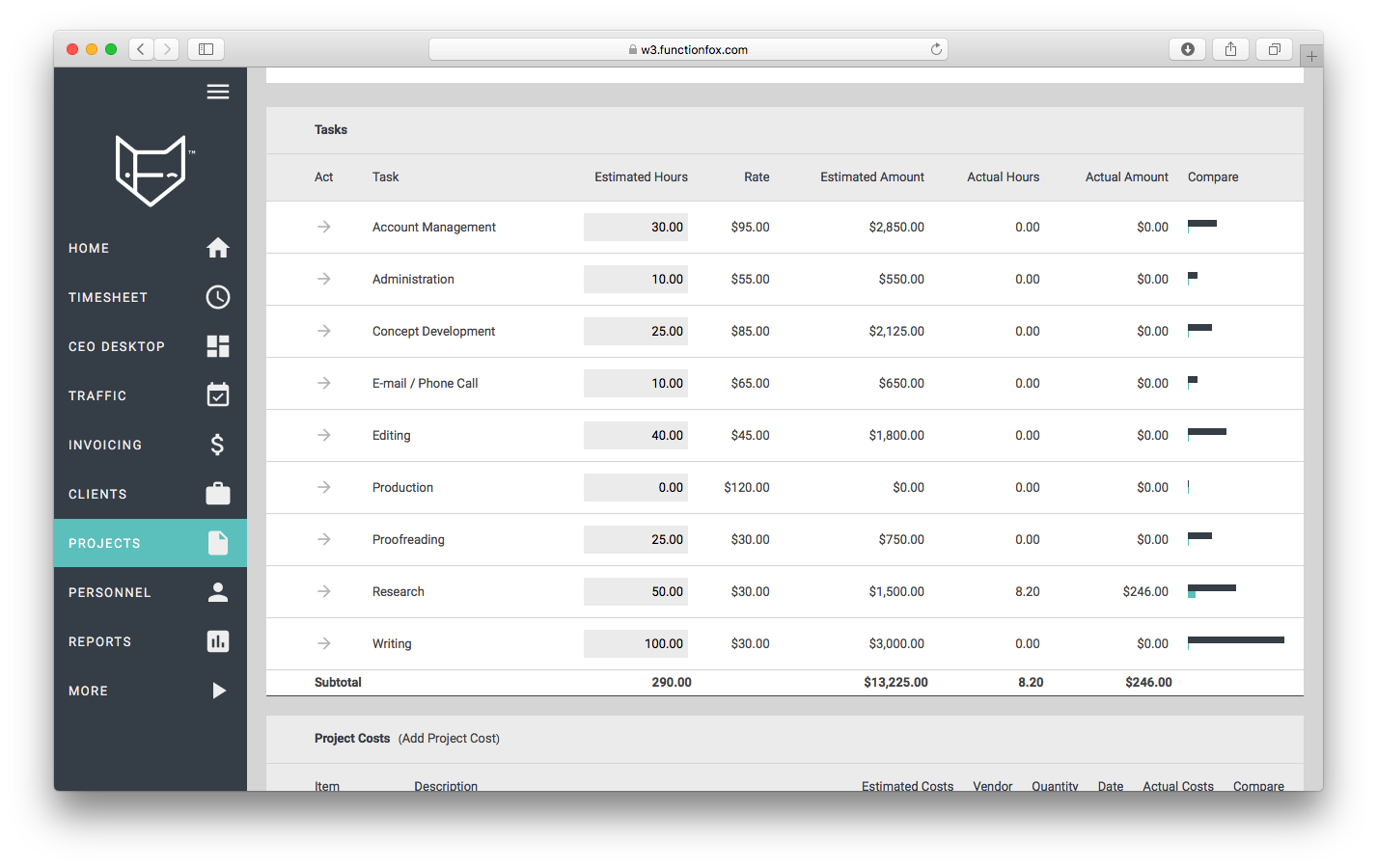 functionfox timesheet screenshot dashboard interface crozdesk project management estimate cost comparison