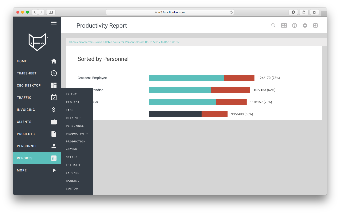 functionfox timesheet productivity reports