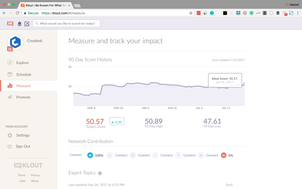 klout impact screenshot