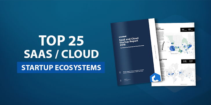 Top SaaS / Cloud Startup Ecosystem Blog Banner