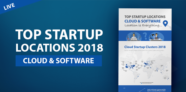 Banner for blog post 'Top Startup Locations Infographic'
