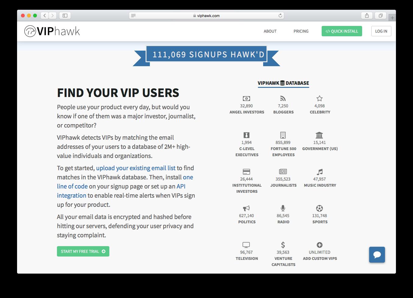 VIPhawk homepage screenshot