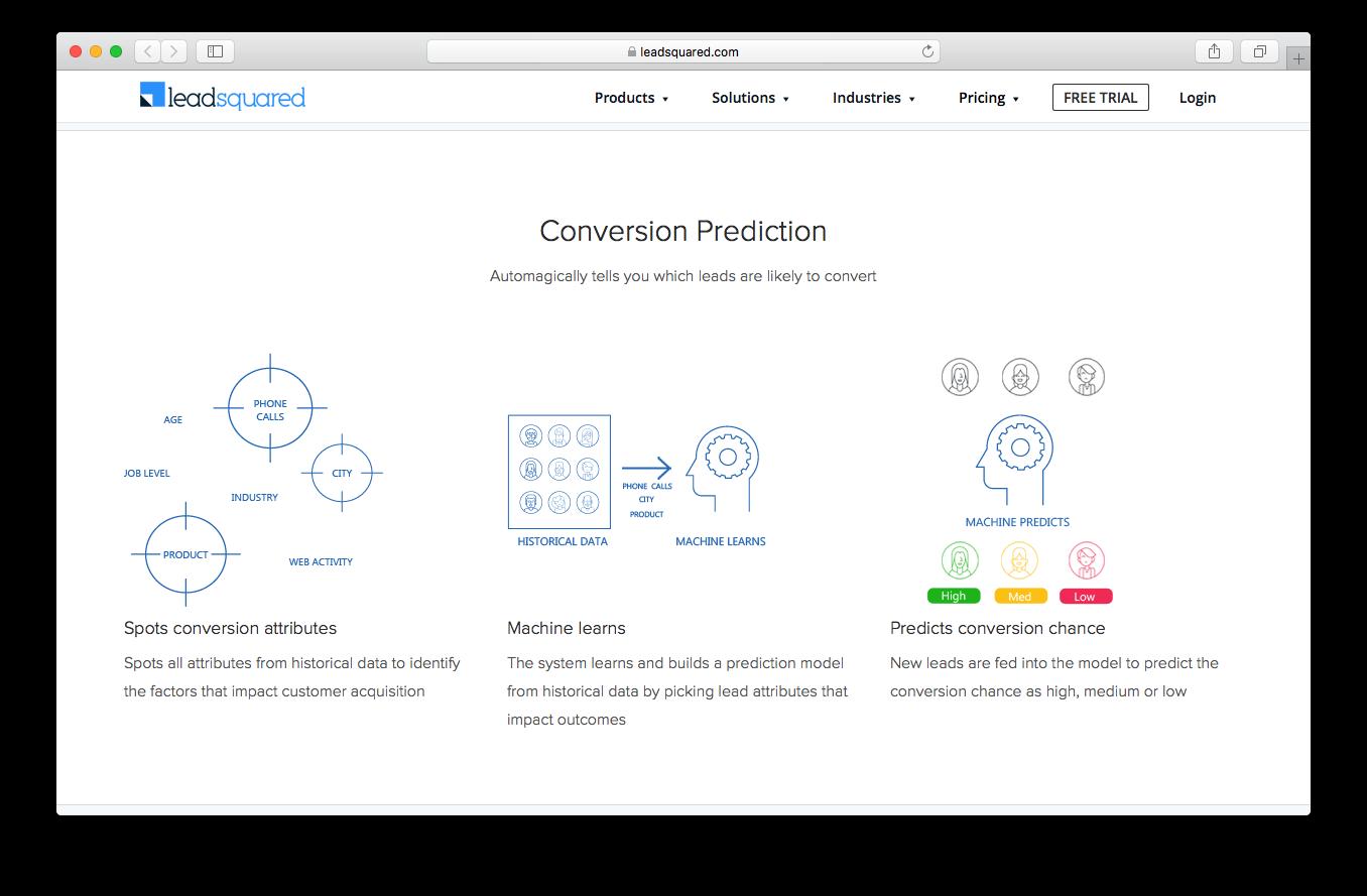 LeadSquared webpage screenshot conversion prediction machine learn