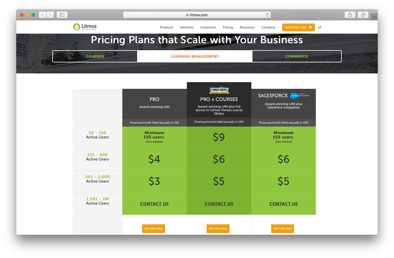 Litmos pricing webpage screenshot courses learning management commerce pro salesforce heroes