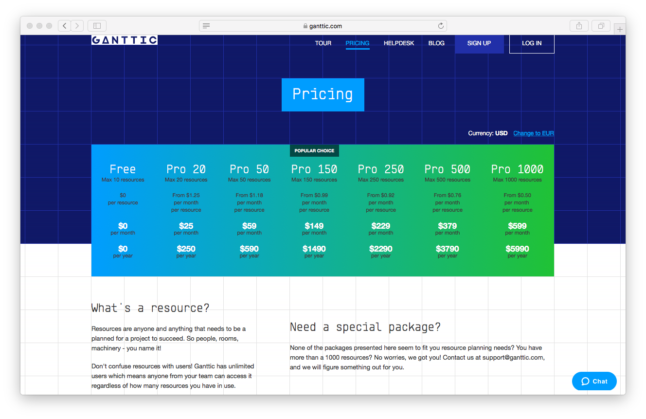 Ganttic pricing webpage screenshot free pro resource special package