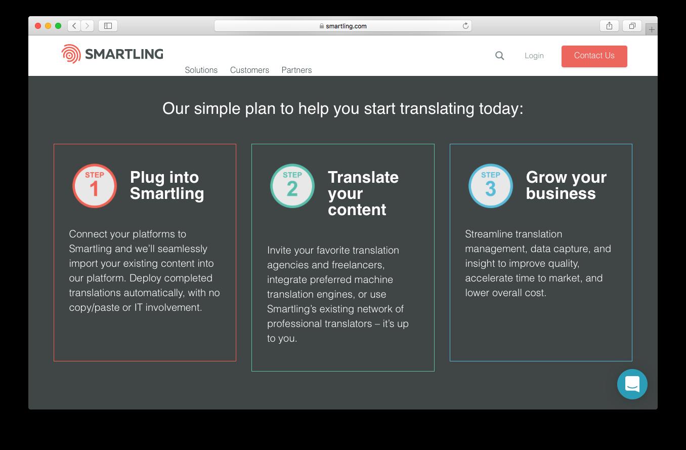 Smartling homepage screenshot simple plan translating content grow business