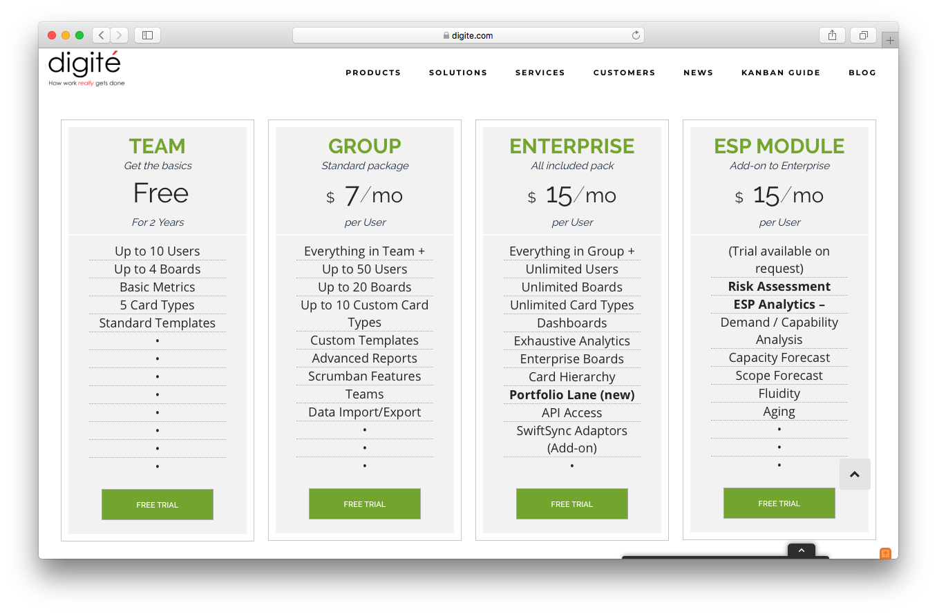 SwiftKanban pricing webpage screenshot team group enterprise esp module