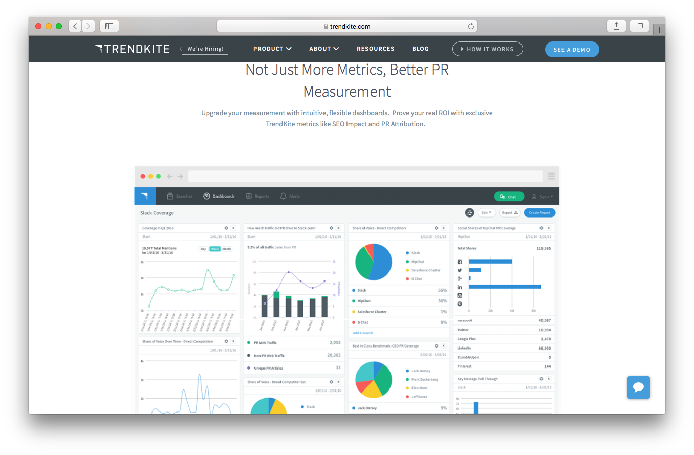 TrendKite products measurement screenshot PR business impact measurement intelligent communications platform build brand drive revenue intuitive flexible dashboards ROI metrics SEO impact PR attribution