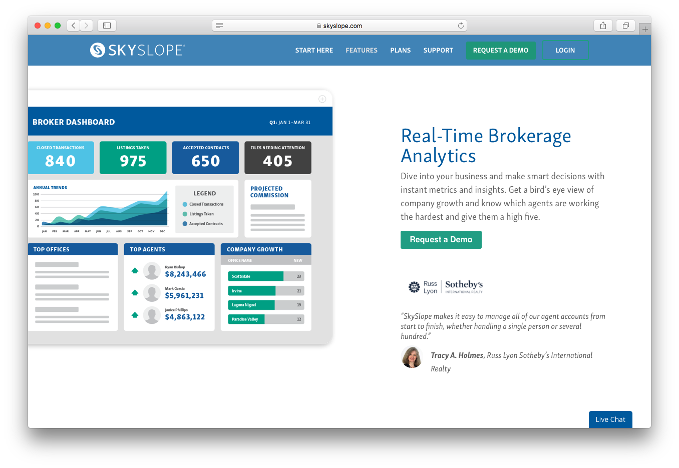 SkySlope real time brokerage analytics metrics insights