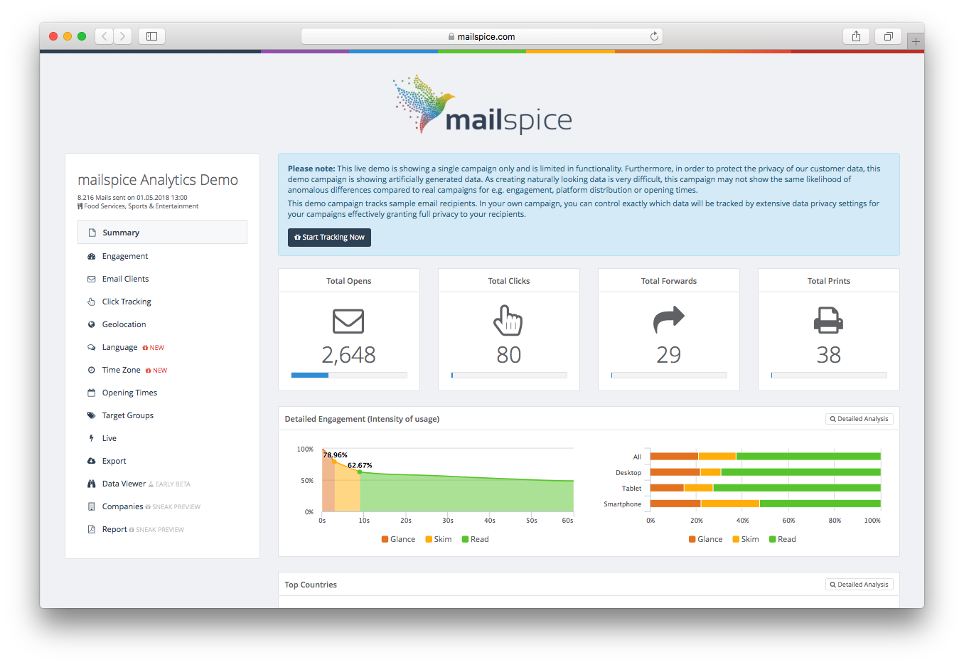 Mailspice analytics demo summary total opens clicks forwards prints engagement graphics