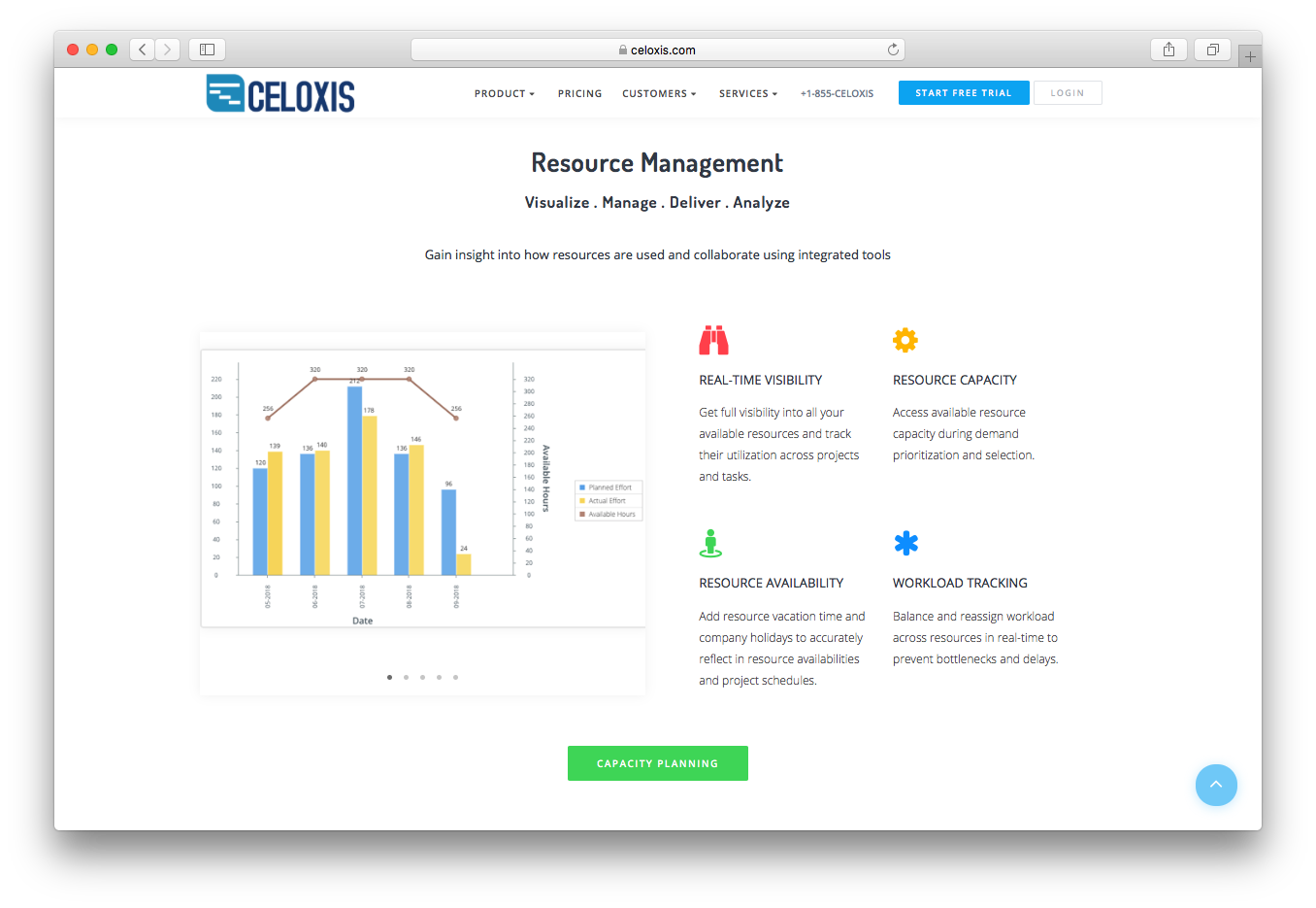 Celoxis resource management visualize manage deliver analyze