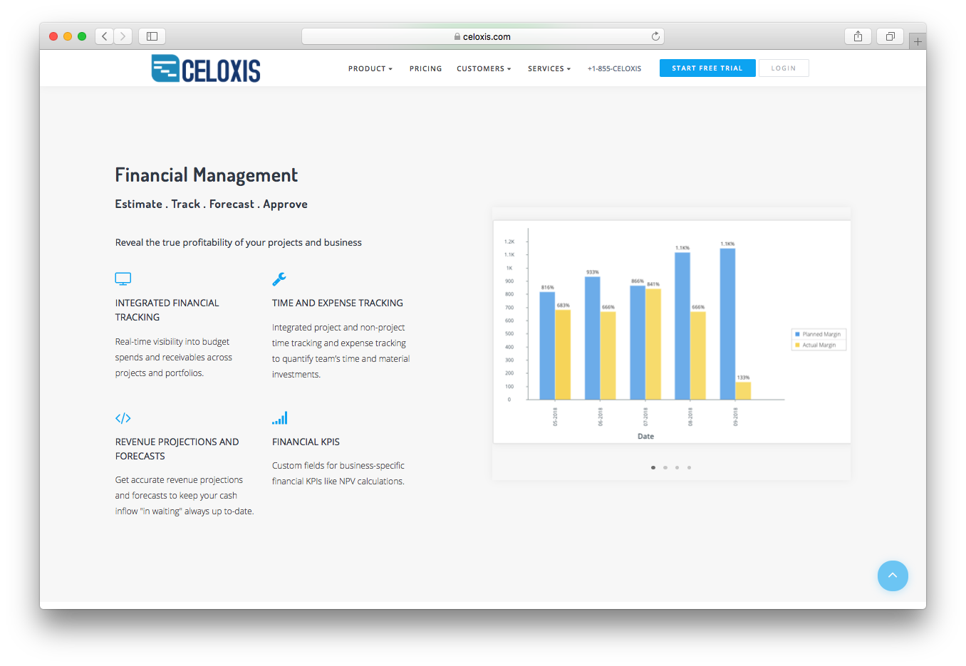 Celoxis financial management estimate track forecast approve profitability