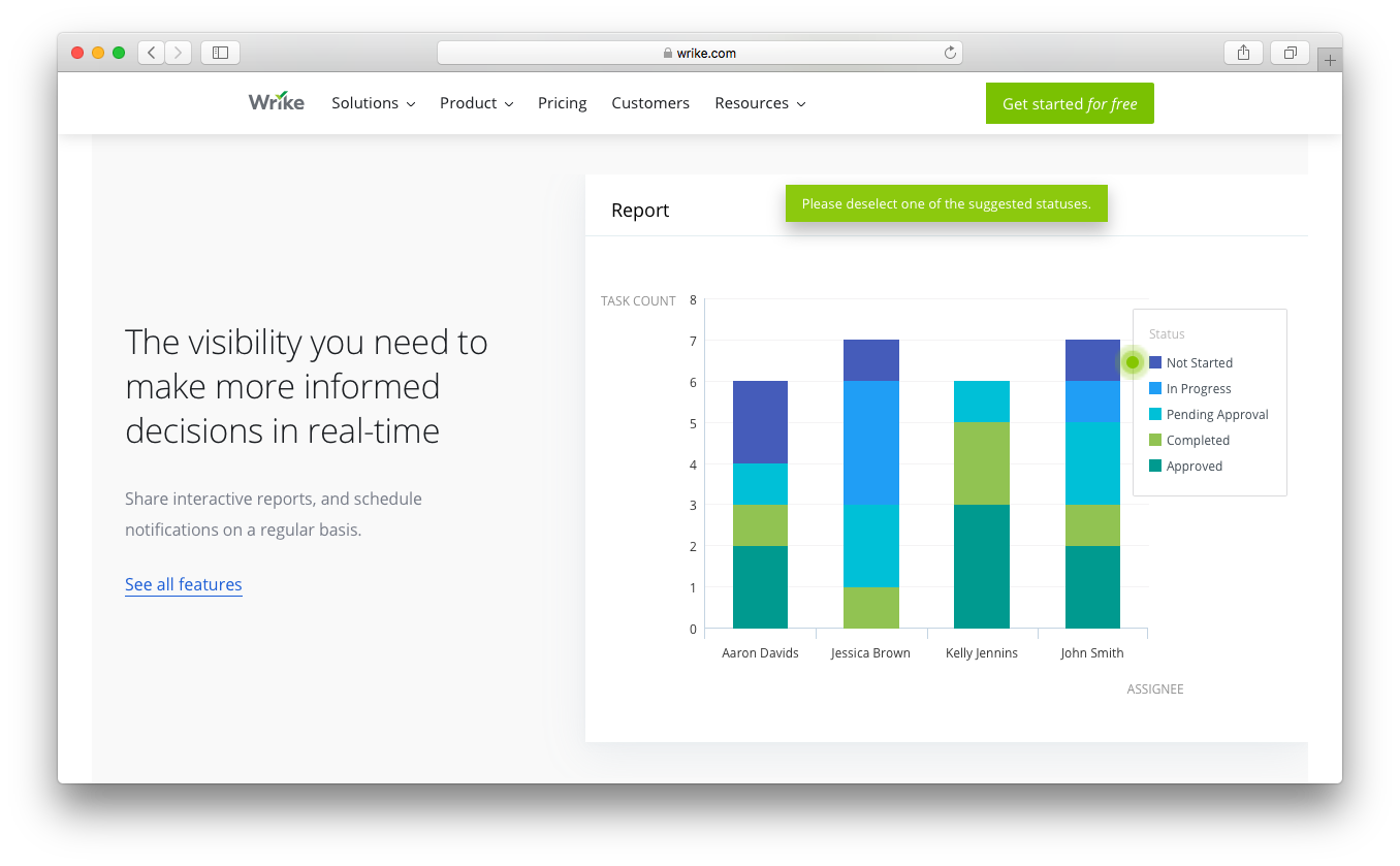 Wrike share interactive reports schedule notifications