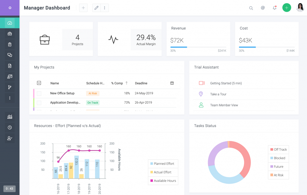 Celoxis Project Management Dashboard