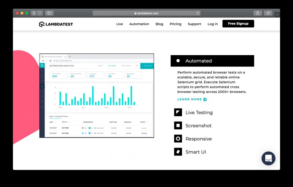 LambdaTest dashboard analytics ui