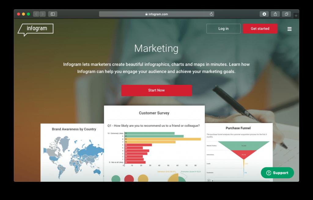 Infogram marketing infographics