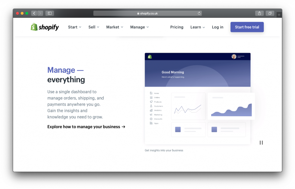 Shopify dashboard manage orders