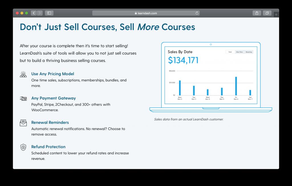 LearnDash eCommerce sell courses