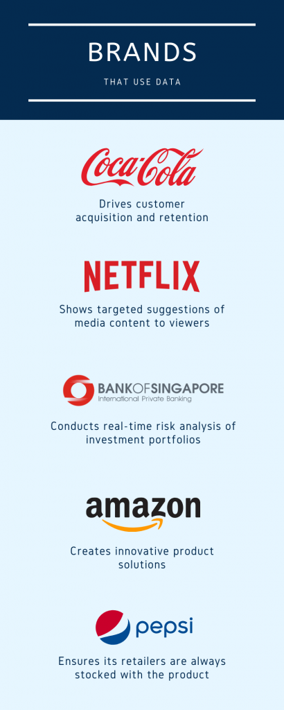 brands data quality management
